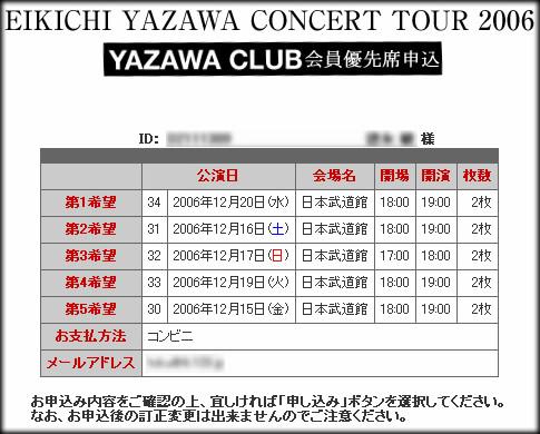 yazawa2006.jpg